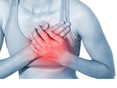 Симптомы, причины, диагностика, приступы и виды стенокардии
