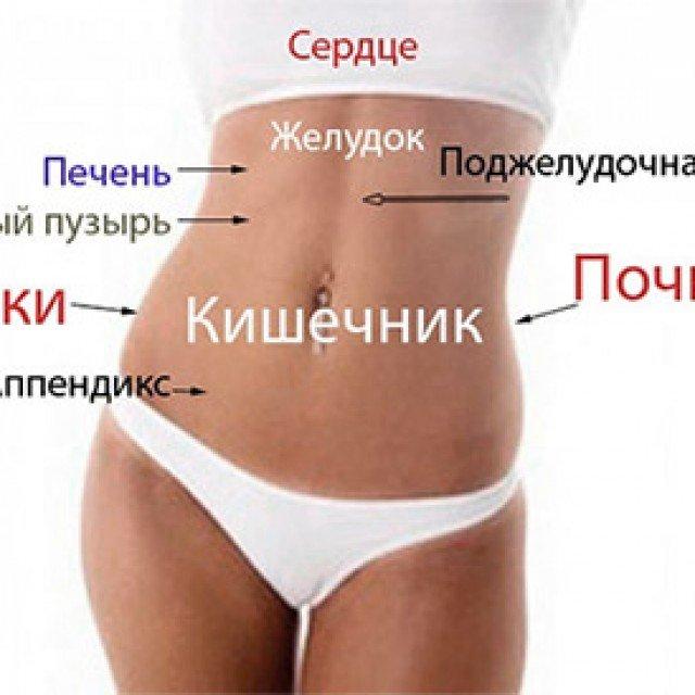 Пульсирующая боль при беременности внизу живота слева